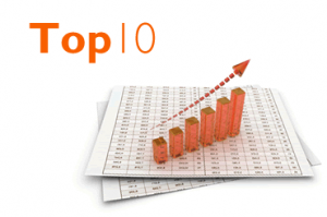 Top 10 Biggest stock listed PV companies (homepage)(flat)