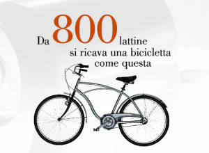 ricicletta